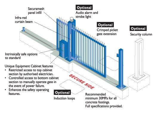 electric gate repair Charlton, Somerset